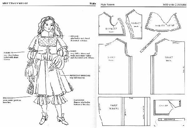 Женское нательное белье середины 17 века
