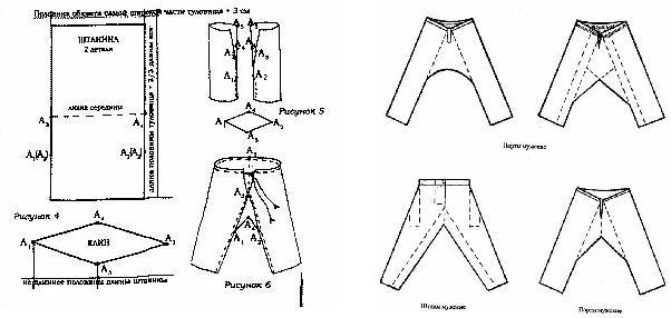 Выкройка детских брюк для мальчика